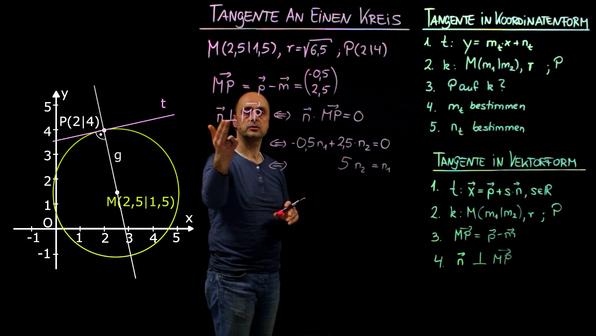18471 tangente an einen kreis berechnen