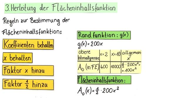 18479 fl%c3%a4cheninhaltsfunktion   bei einer linearen funktion.vorschaubild