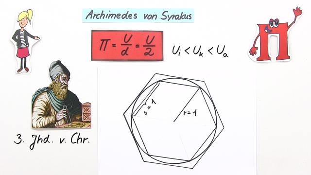 Kreiszahl Pi – Näherungsverfahren von Archimedes