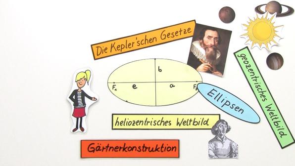 18556 ellipsen und die keplerschen gesetze.standbild002