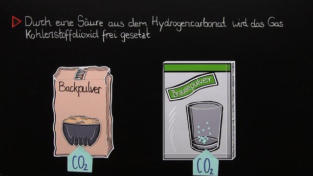 Die Chemie von Back- und Brausepulver
