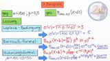 Normalverteilung – Lokale Näherungsformel von De Moivre und Laplace