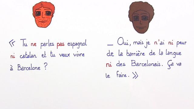 Verneinungen franzosisch ubungen