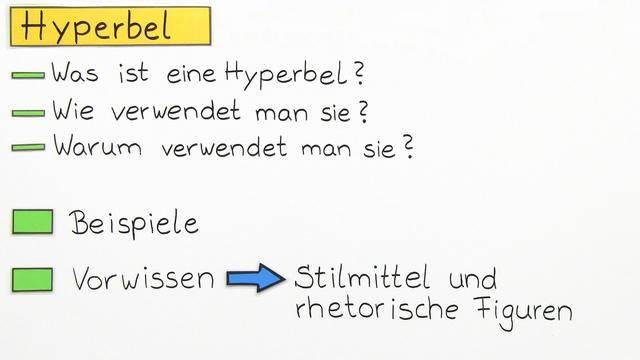 Hyperbel