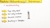 Angewandte Rhetorik: Mündliche Abiturprüfung