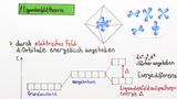 Ligandenfeldtheorie – Magnetismus von Komplexen
