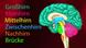 Gehirn – Bau und Funktion (Basiswissen)