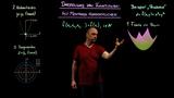 Graphische Darstellung bei Funktionen mit mehreren Veränderlichen