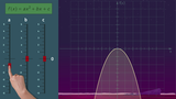 Graphen quadratischer Funktionen