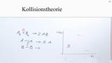 Kollisionstheorie