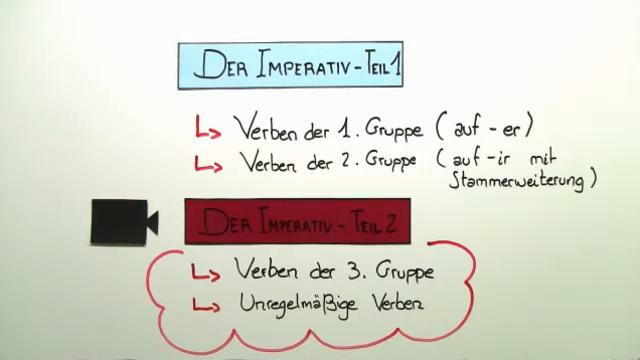 Imperativ – unregelmäßige Verben