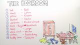 Bedroom – Vokabeln zum Schlafzimmer