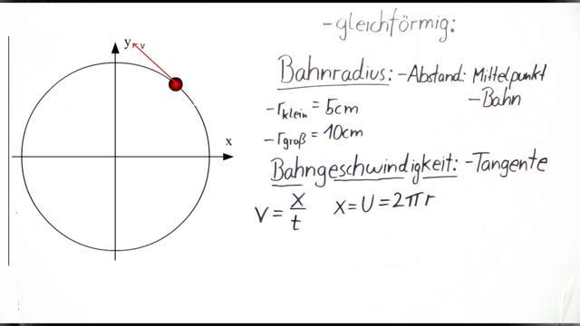 Kreisbewegung – Grundlagen der Rotation