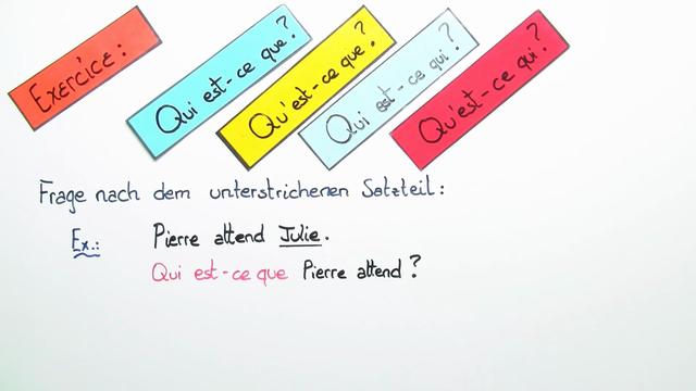 """Wie stelle ich Fragen mit """"qui"""", """"que"""" und """"est-ce que""""?"""