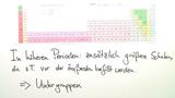 Periodensystem der Elemente – Einführung in die Atomphysik