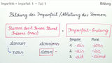 Imparfait – Bildung (1)