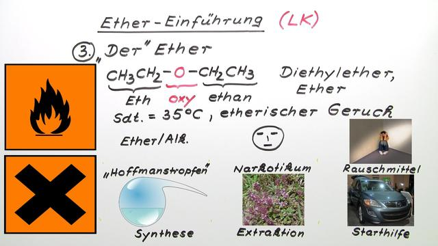 Ether – Einführung (Expertenwissen)