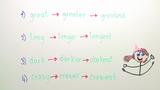 Wie steigere ich Adjektive? (Übungsvideo)