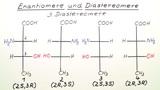 Enantiomere und Diastereomere