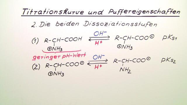 Titrationskurve und Puffereigenschaften von Aminosäuren