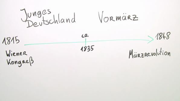 Junges deutschland und der vormaerz