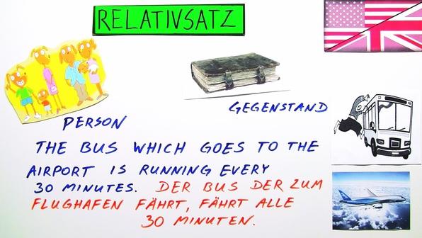 Relativs%c3%a4tze ohne relativpronomen