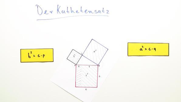Vorschaubild kathetensatz und h%c3%b6hensatz