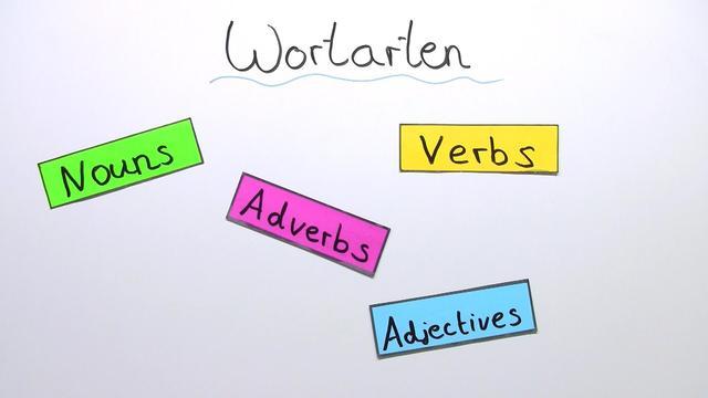 Wortarten – Überblick (1)