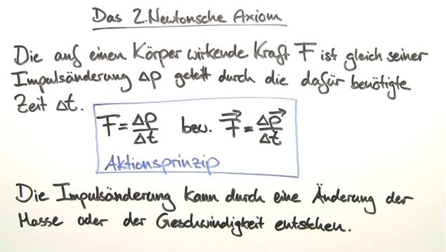 2. Newtonsche Axiom – Aktionsprinzip