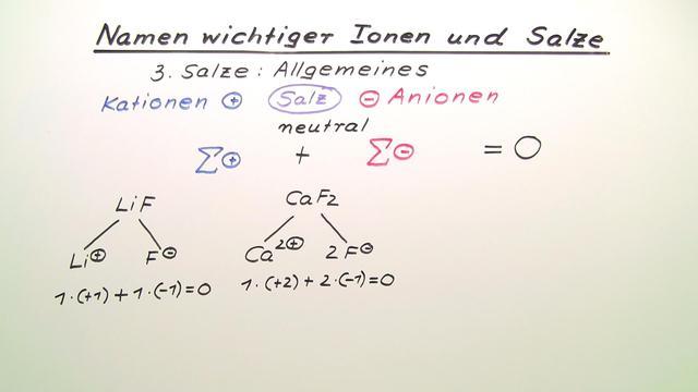 Namen wichtiger Ionen und Salze