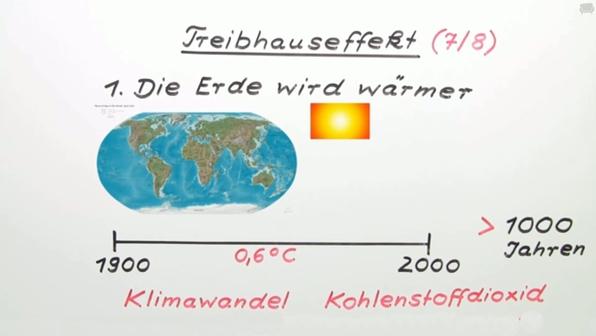 6697treibhauseffekt