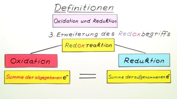 Vorschaubild definitionen