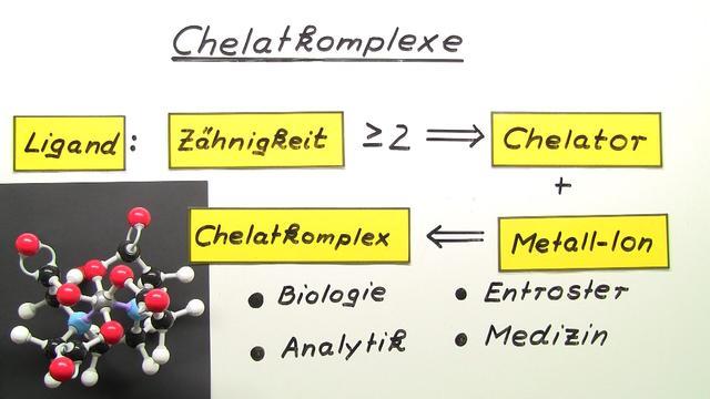 Chelatkomplexe