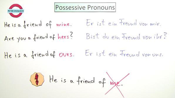 Possessivpronomen vorschaubild