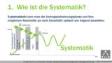 VR 2.1.4 Welche Systematik wird in der Vertragsanbahnungsphase sichtbar?