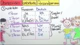 Personalpronomen Singular und Plural (Übungsvideo)