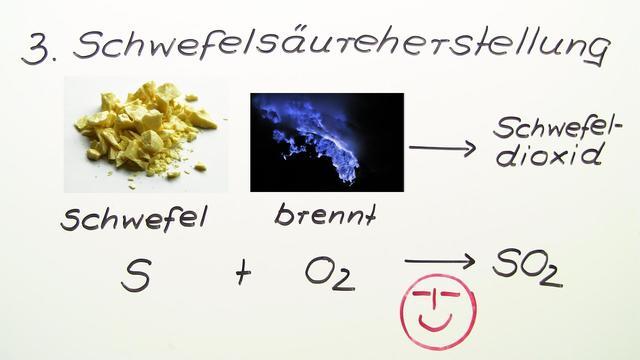 Katalysatoreinfluss auf eine chemische Reaktion