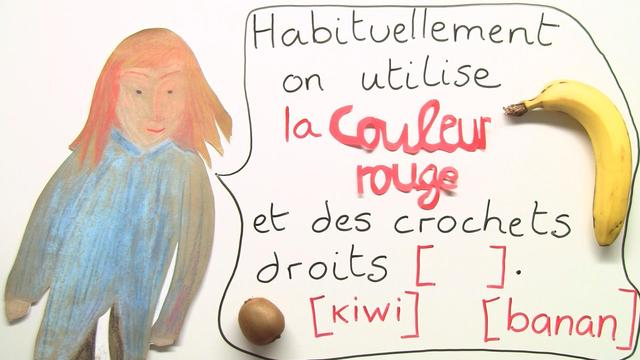 Französische Phonetik – internationale Zeichen