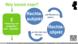 VR 4.1.4  Welche Funktion hat die Bestimmung des Vertragspartners? Systematik?