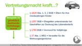 VR 4.5.7 Wie funktioniert das Prinzip der Stellvertretung im Vertragsrecht? Beispiel 2