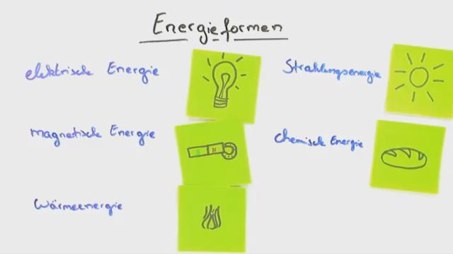 Mechanische Energieformen