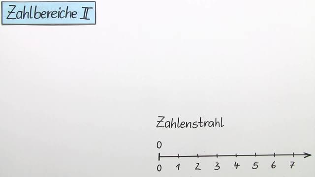 Zahlbereiche – Überblick (2)