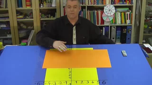 Quadratische Funktionen – y=2·x² (1)