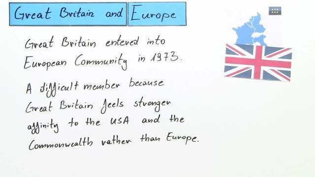 Great Britain and the European Union  – Großbritanniens Beziehungen zur EU