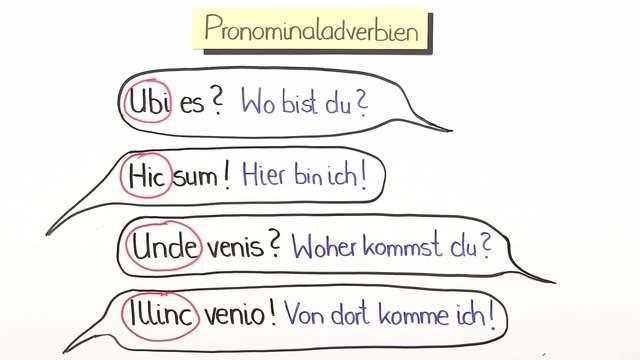 Kleine Wörter – ubi, hic, unde, quo...