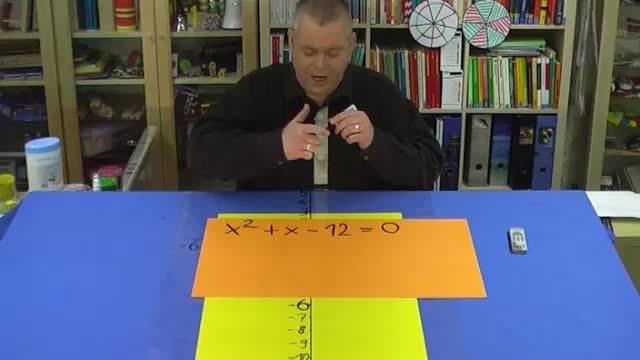 Quadratische Gleichungen zeichnerisch lösen