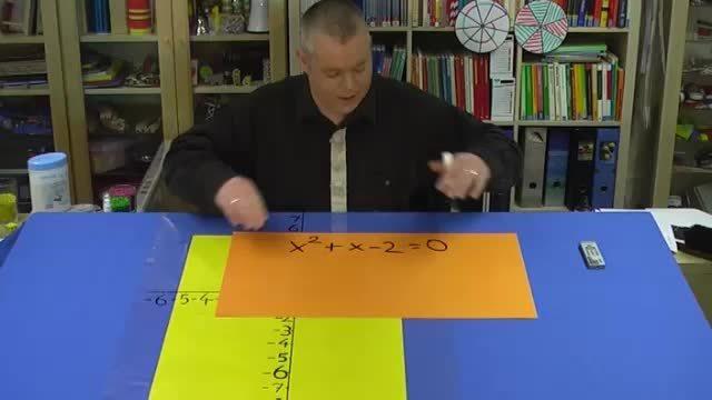 Quadratische Gleichungen zeichnerisch lösen – Beispiel (1)