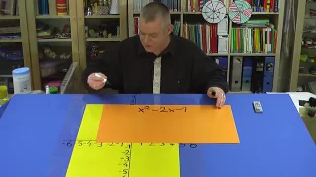 Quadratische Gleichungen zeichnerisch lösen – Beispiel (2)
