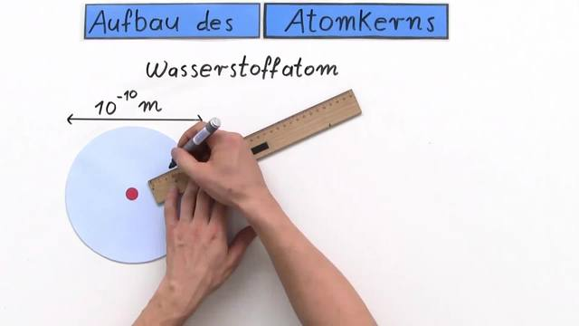 Kernbausteine - Massendefekt - Bindungsenergie
