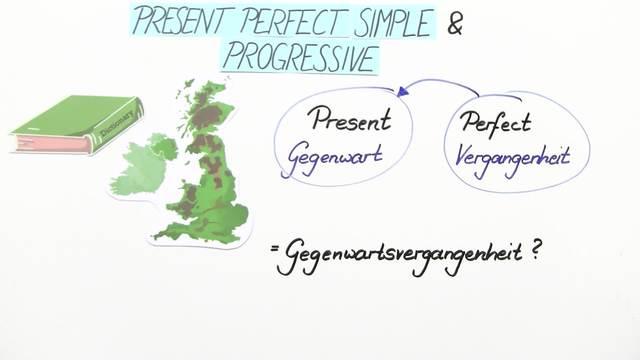 Present Perfect Simple and Present Perfect Progressive